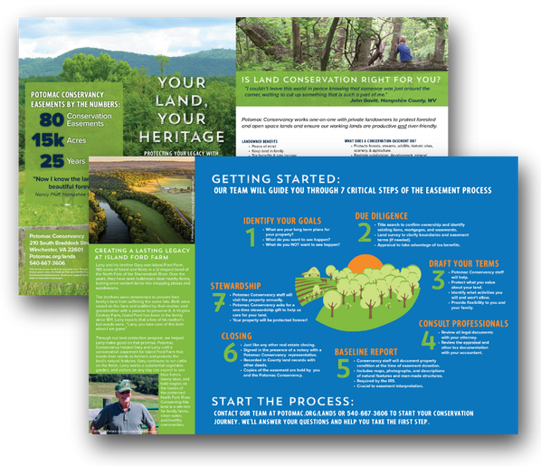 Brochure we designed for the Potomac Conservancy.